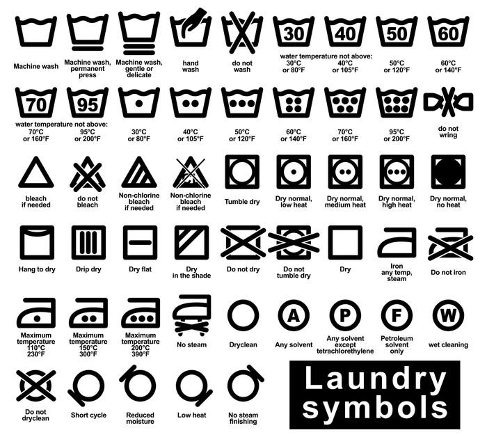 símbolos de lavandería profesional