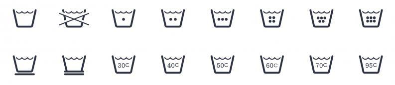 Símbolo de las etiquetas para lavar textiles; misterio resuelto 0