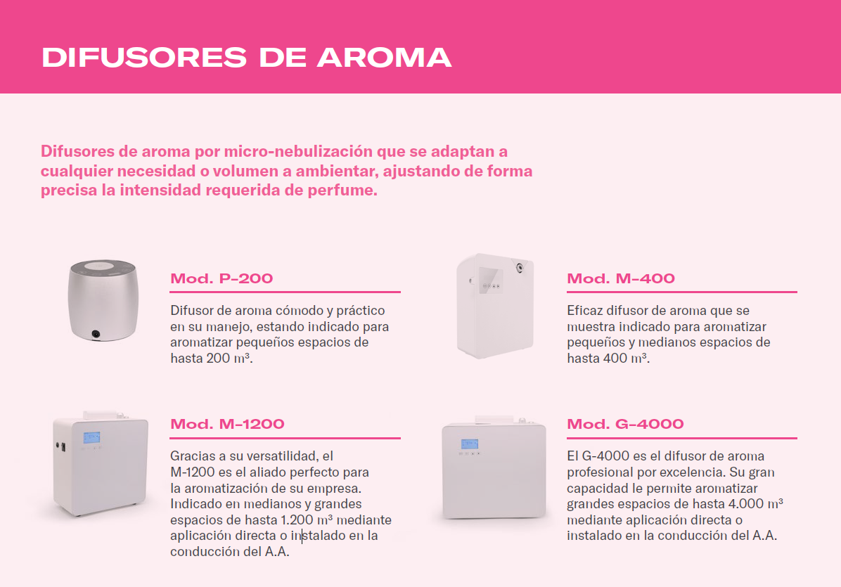 Marketing Olfativo: Los difusores de aroma que puedes usar para los perfumes INTENSE